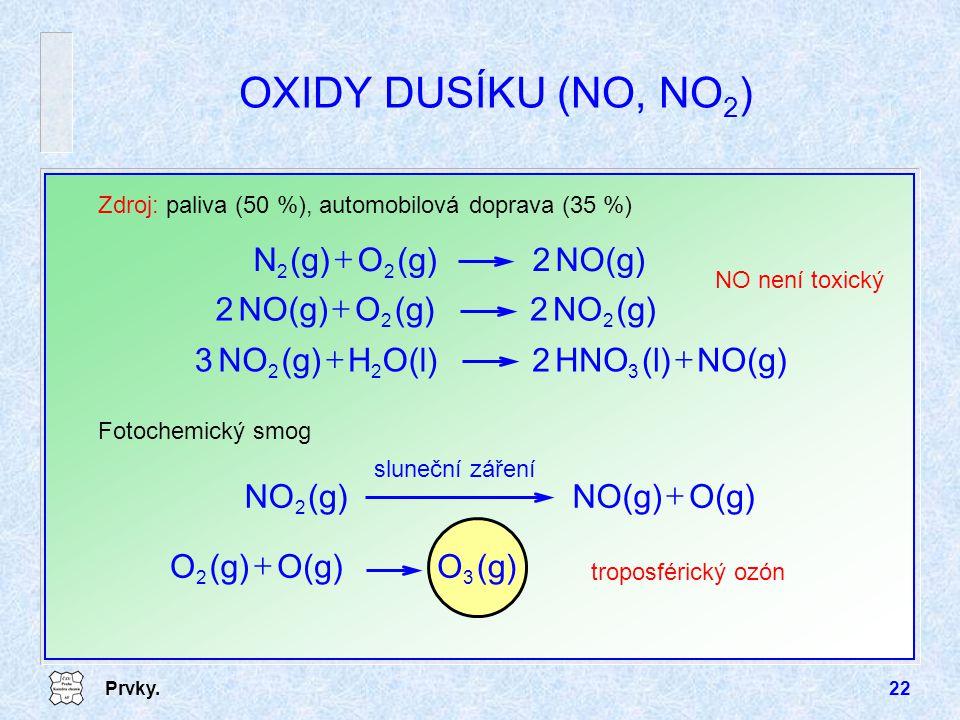 Prvky.22 OXIDY DUSÍKU (NO, NO 2 ) Zdroj: paliva (50 %), automobilová doprava (35 %) Fotochemický smog NO není toxický NO(g)2(g)O N 22  NO2(g)ONO(g)2 22  (l)HNO2O(l)H(g)NO3 322  O(g)NO(g)(g)NO 2  sluneční záření (g)OO(g)(g)O 32  troposférický ozón