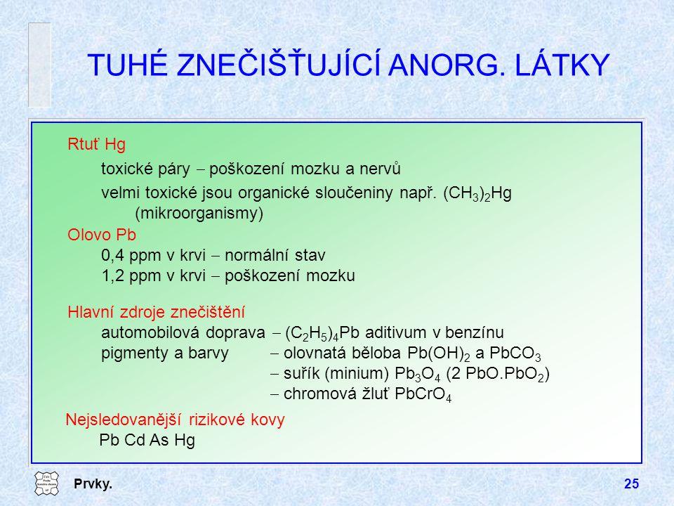 Prvky.25 TUHÉ ZNEČIŠŤUJÍCÍ ANORG. LÁTKY Rtuť Hg toxické páry  poškození mozku a nervů velmi toxické jsou organické sloučeniny např. (CH 3 ) 2 Hg (mik