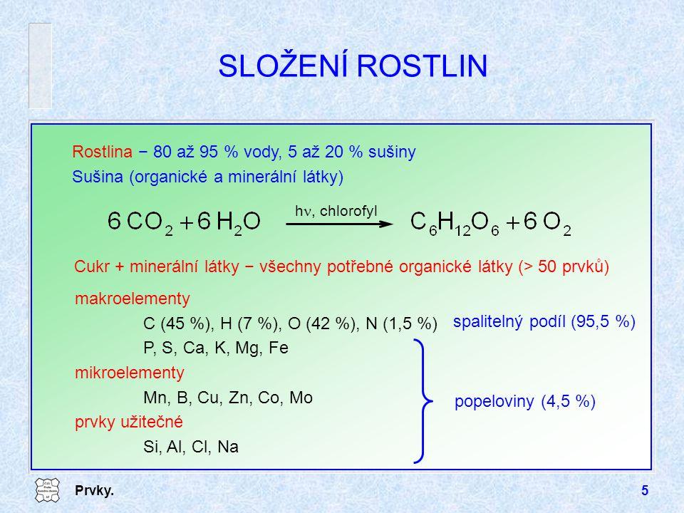 Prvky.5 SLOŽENÍ ROSTLIN Rostlina − 80 až 95 % vody, 5 až 20 % sušiny Sušina (organické a minerální látky) makroelementy C (45 %), H (7 %), O (42 %), N (1,5 %) P, S, Ca, K, Mg, Fe mikroelementy Mn, B, Cu, Zn, Co, Mo prvky užitečné Si, Al, Cl, Na h, chlorofyl Cukr + minerální látky − všechny potřebné organické látky (> 50 prvků) popeloviny (4,5 %) spalitelný podíl (95,5 %)