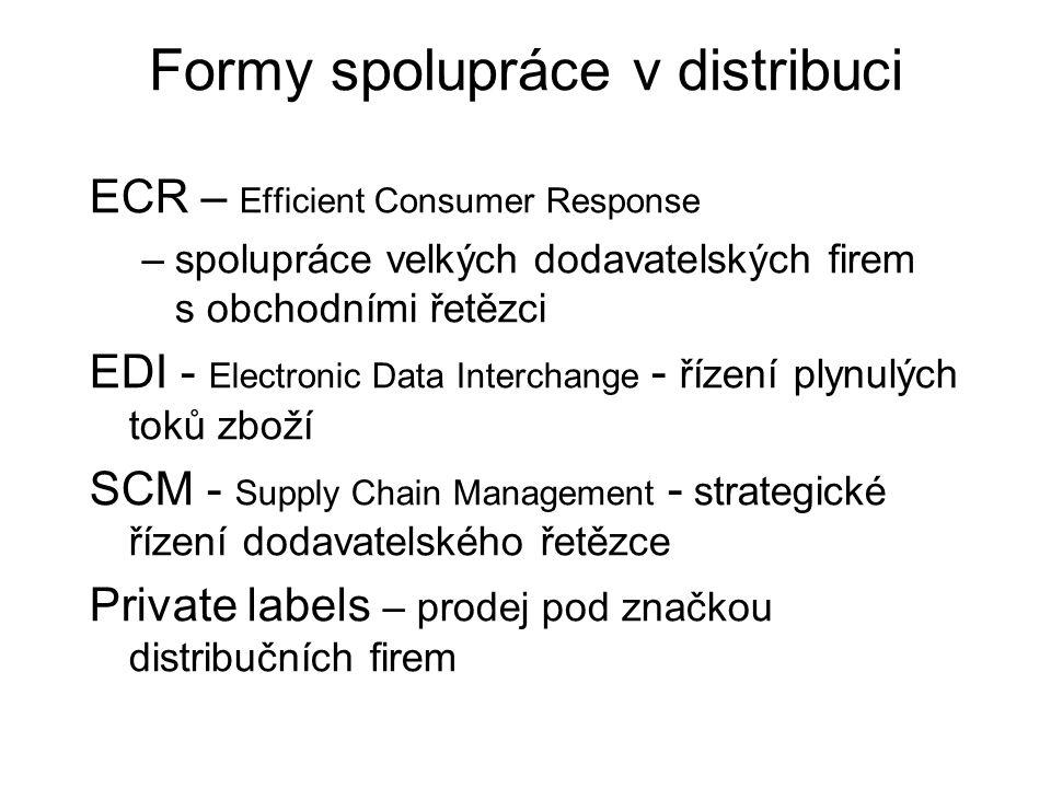 Formy spolupráce v distribuci ECR – Efficient Consumer Response –spolupráce velkých dodavatelských firem s obchodními řetězci EDI - Electronic Data Interchange - řízení plynulých toků zboží SCM - Supply Chain Management - strategické řízení dodavatelského řetězce Private labels – prodej pod značkou distribučních firem