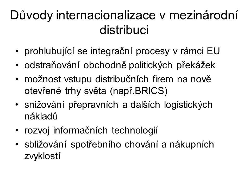Důvody internacionalizace v mezinárodní distribuci prohlubující se integrační procesy v rámci EU odstraňování obchodně politických překážek možnost vstupu distribučních firem na nově otevřené trhy světa (např.BRICS) snižování přepravních a dalších logistických nákladů rozvoj informačních technologií sbližování spotřebního chování a nákupních zvyklostí