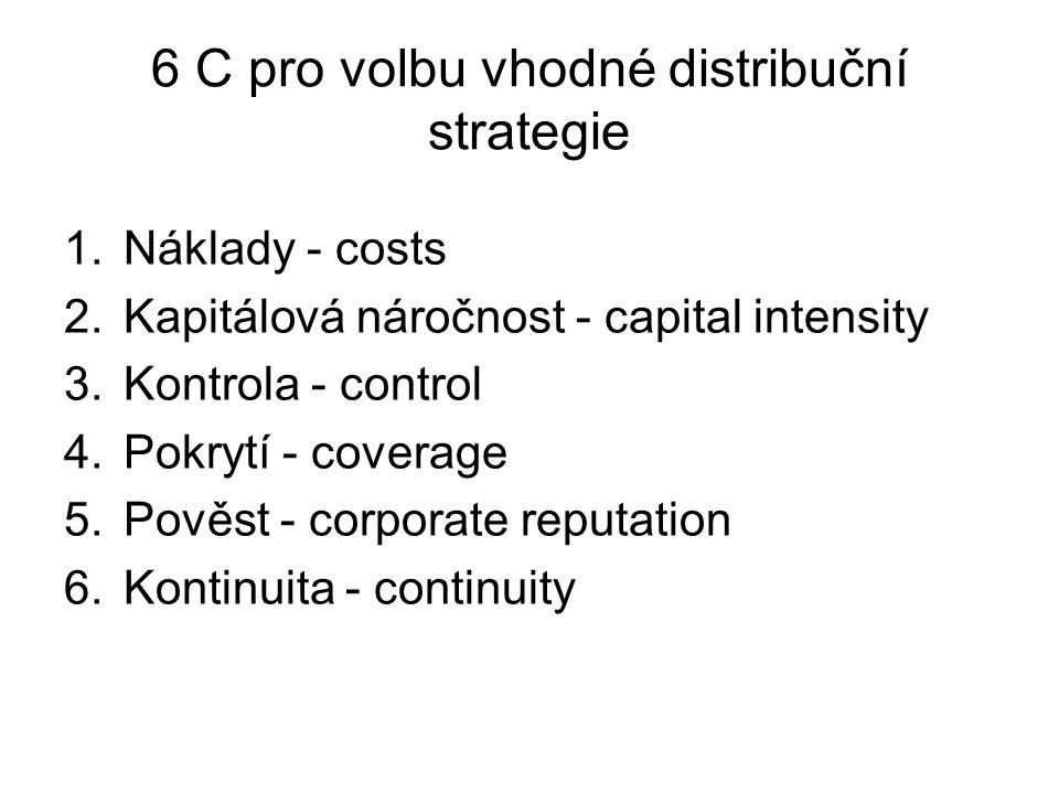 6 C pro volbu vhodné distribuční strategie 1.Náklady - costs 2.Kapitálová náročnost - capital intensity 3.Kontrola - control 4.Pokrytí - coverage 5.Pověst - corporate reputation 6.Kontinuita - continuity