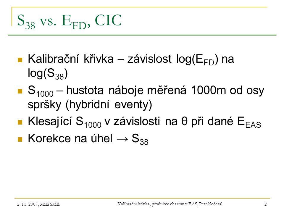 2. 11. 2007, Malá Skála Kalibrační křivka, produkce charmu v EAS, Petr Nečesal 2 S 38 vs. E FD, CIC Kalibrační křivka – závislost log(E FD ) na log(S