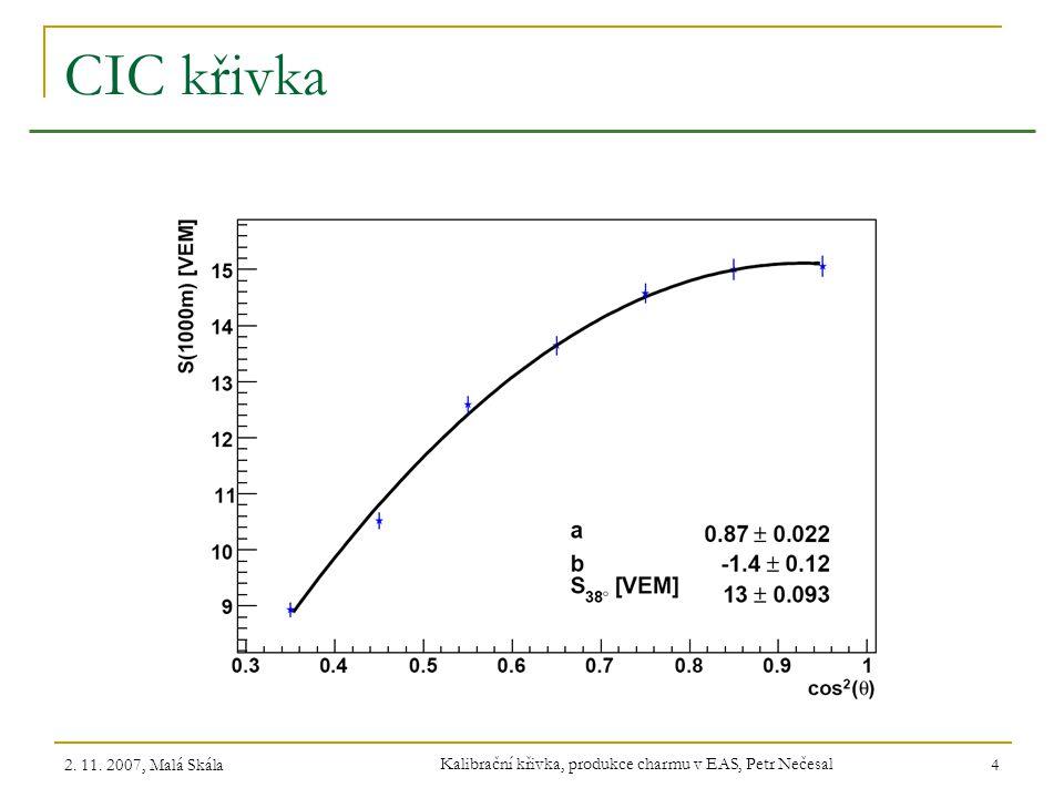 2. 11. 2007, Malá Skála Kalibrační křivka, produkce charmu v EAS, Petr Nečesal 4 CIC křivka