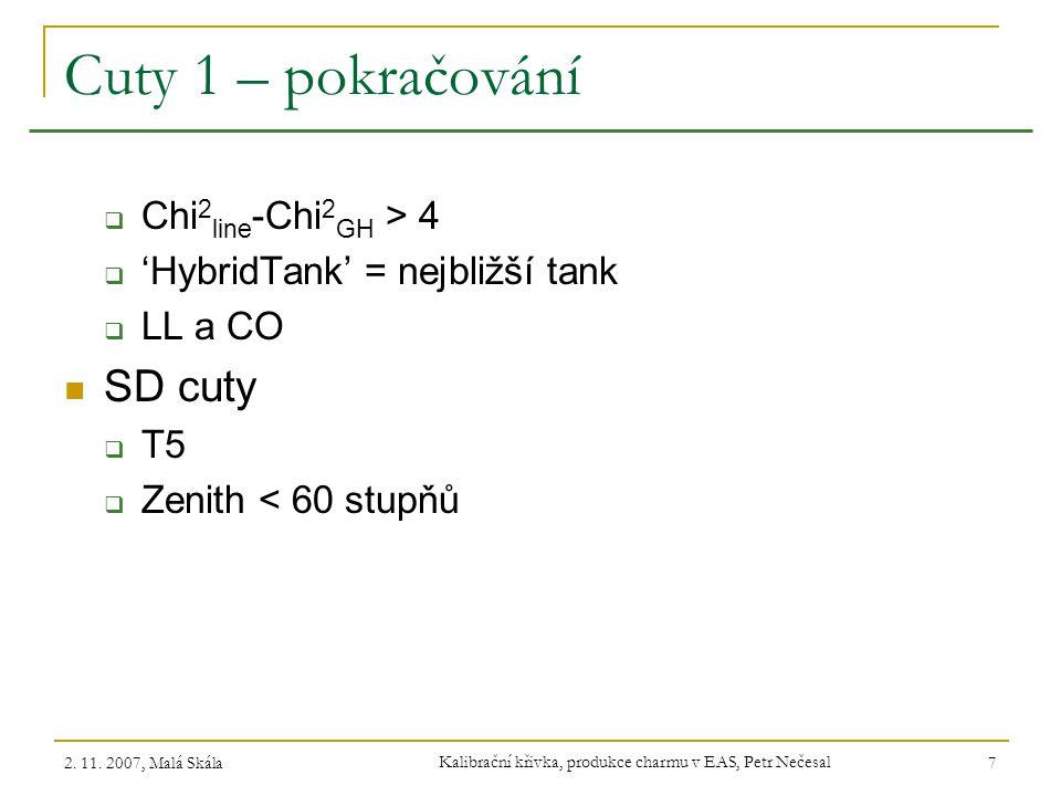 2. 11. 2007, Malá Skála Kalibrační křivka, produkce charmu v EAS, Petr Nečesal 7 Cuty 1 – pokračování  Chi 2 line -Chi 2 GH > 4  'HybridTank' = nejb