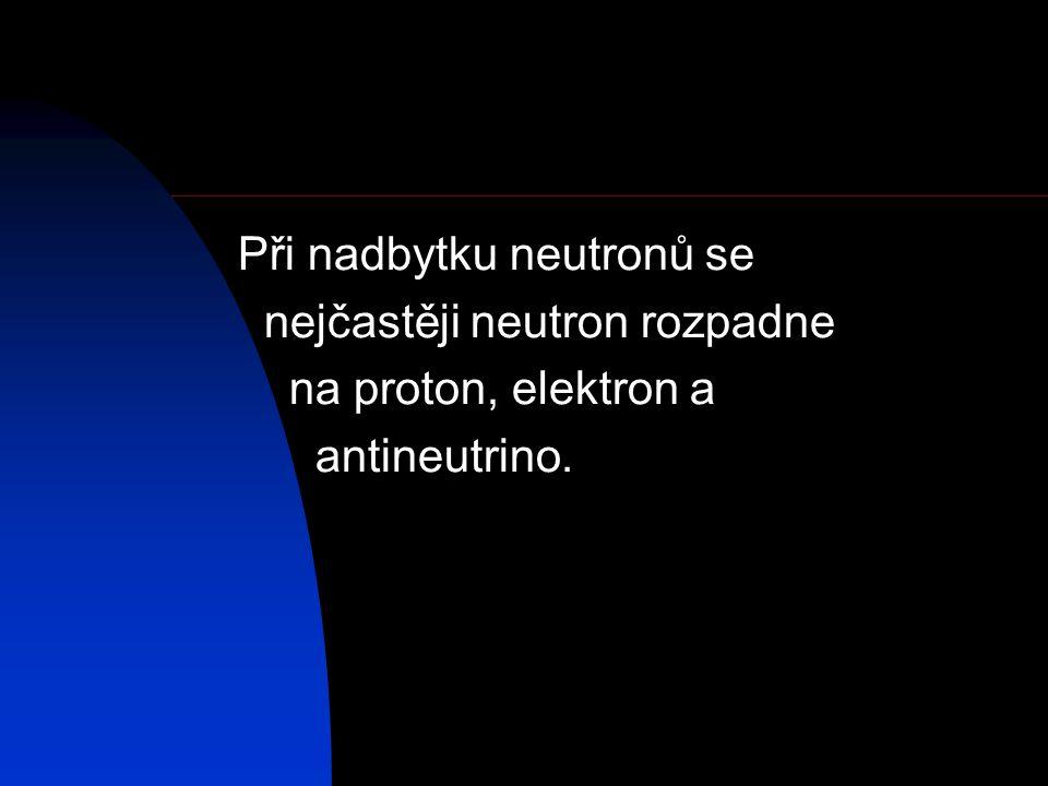 Při nadbytku neutronů se nejčastěji neutron rozpadne na proton, elektron a antineutrino.