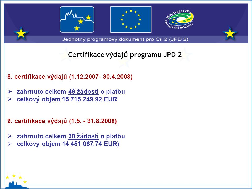 8. certifikace výdajů (1.12.2007- 30.4.2008)  zahrnuto celkem 46 žádostí o platbu  celkový objem 15 715 249,92 EUR 9. certifikace výdajů (1.5. - 31.
