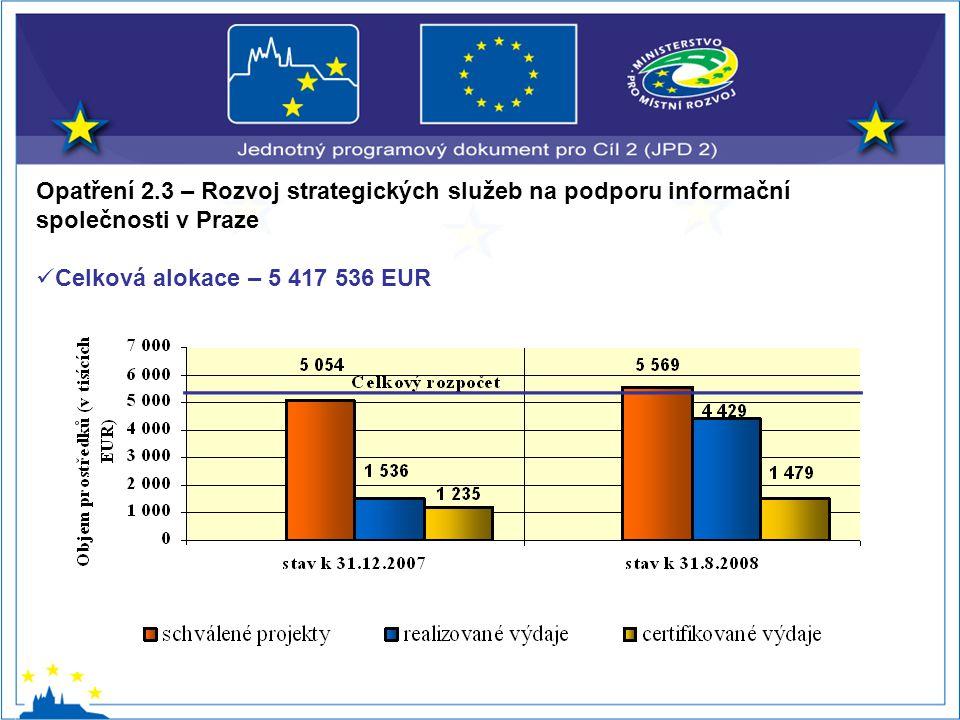 Opatření 2.3 – Rozvoj strategických služeb na podporu informační společnosti v Praze Celková alokace – 5 417 536 EUR