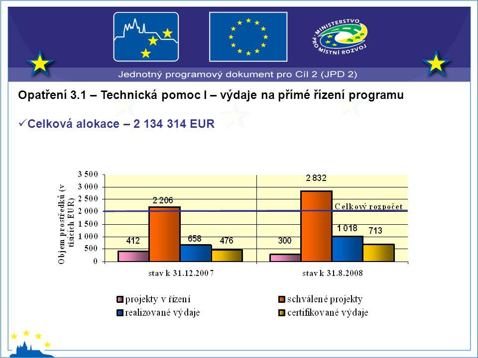Opatření 3.1 – Technická pomoc I – výdaje na přímé řízení programu Celková alokace – 2 134 314 EUR