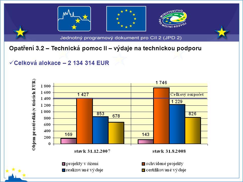 Opatření 3.2 – Technická pomoc II – výdaje na technickou podporu Celková alokace – 2 134 314 EUR