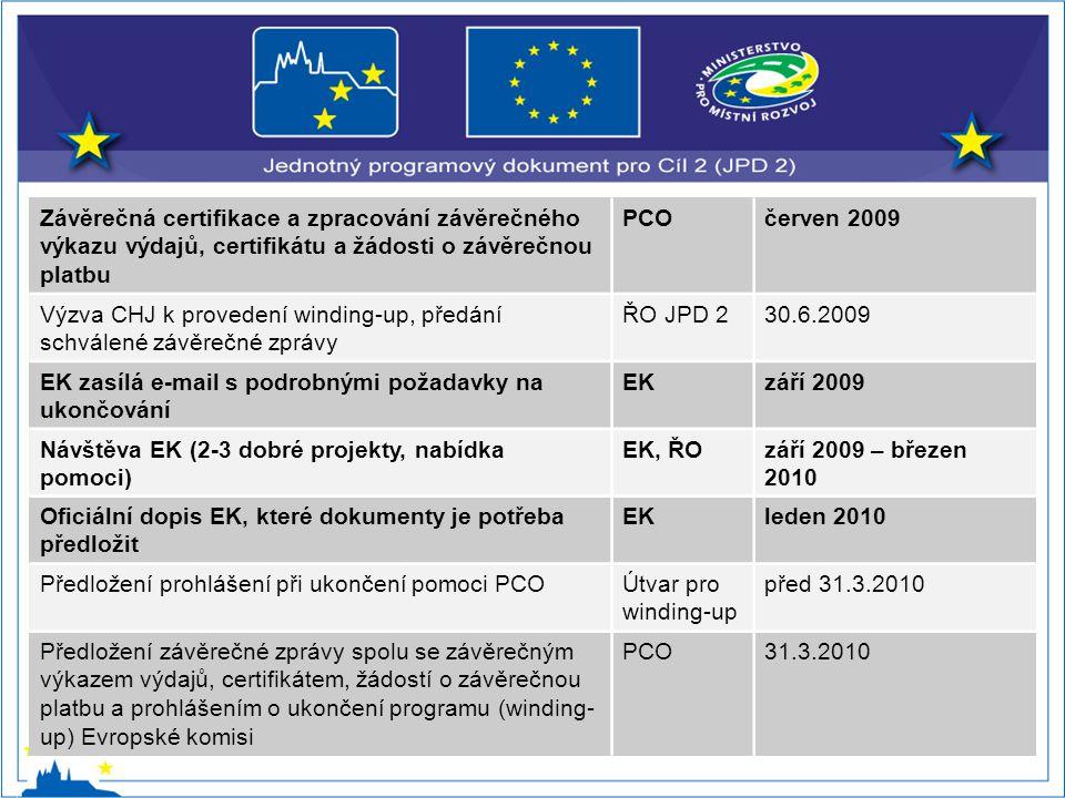Závěrečná certifikace a zpracování závěrečného výkazu výdajů, certifikátu a žádosti o závěrečnou platbu PCOčerven 2009 Výzva CHJ k provedení winding-up, předání schválené závěrečné zprávy ŘO JPD 230.6.2009 EK zasílá e-mail s podrobnými požadavky na ukončování EKzáří 2009 Návštěva EK (2-3 dobré projekty, nabídka pomoci) EK, ŘOzáří 2009 – březen 2010 Oficiální dopis EK, které dokumenty je potřeba předložit EKleden 2010 Předložení prohlášení při ukončení pomoci PCOÚtvar pro winding-up před 31.3.2010 Předložení závěrečné zprávy spolu se závěrečným výkazem výdajů, certifikátem, žádostí o závěrečnou platbu a prohlášením o ukončení programu (winding- up) Evropské komisi PCO31.3.2010