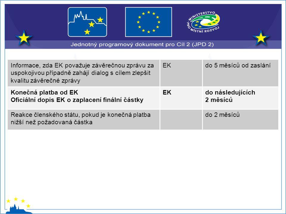 Informace, zda EK považuje závěrečnou zprávu za uspokojivou případně zahájí dialog s cílem zlepšit kvalitu závěrečné zprávy EKdo 5 měsíců od zaslání Konečná platba od EK Oficiální dopis EK o zaplacení finální částky EKdo následujících 2 měsíců Reakce členského státu, pokud je konečná platba nižší než požadovaná částka do 2 měsíců