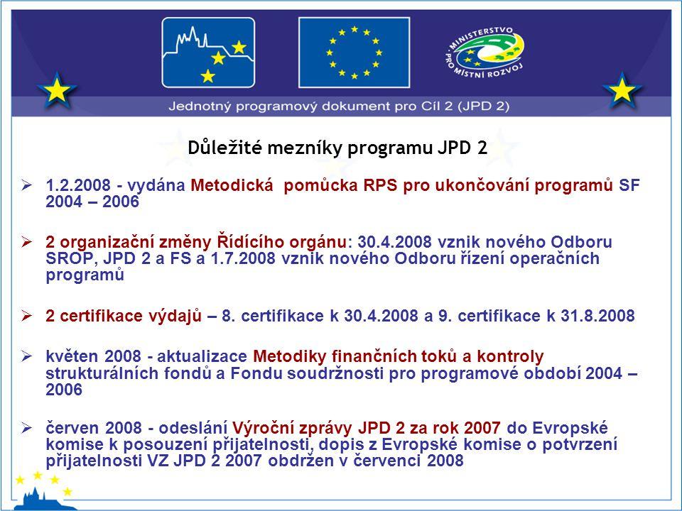 Opatření 2.1 – Zvýšení kvality partnerství veřejného a soukromého, neziskového sektoru, vědy a výzkumu Celková alokace – 15 059 252 EUR