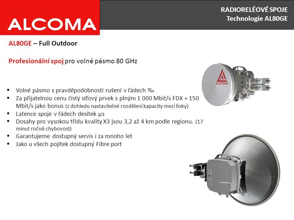 RADIORELÉOVÉ SPOJE Výhody x Nevýhody AL80GE – Full Outdoor Profesionální spoj pro volné pásmo 80 GHz RADIORELÉOVÉ SPOJE Technologie AL80GE  Volné pás