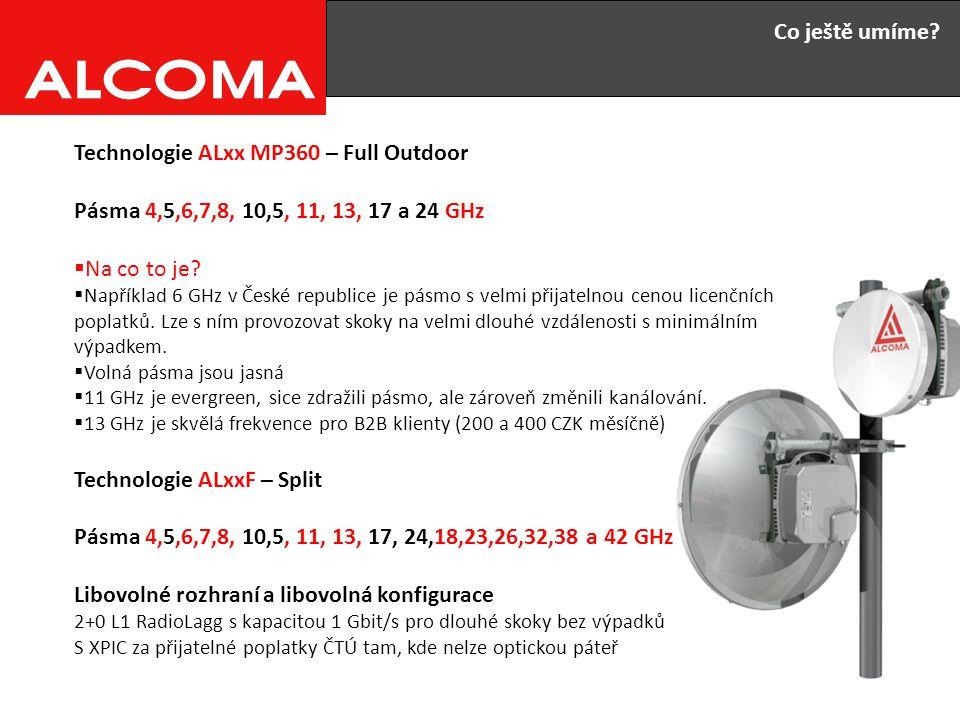 RADIORELÉOVÉ SPOJE Výhody x Nevýhody Technologie ALxx MP360 – Full Outdoor Pásma 4,5,6,7,8, 10,5, 11, 13, 17 a 24 GHz  Na co to je?  Například 6 GHz