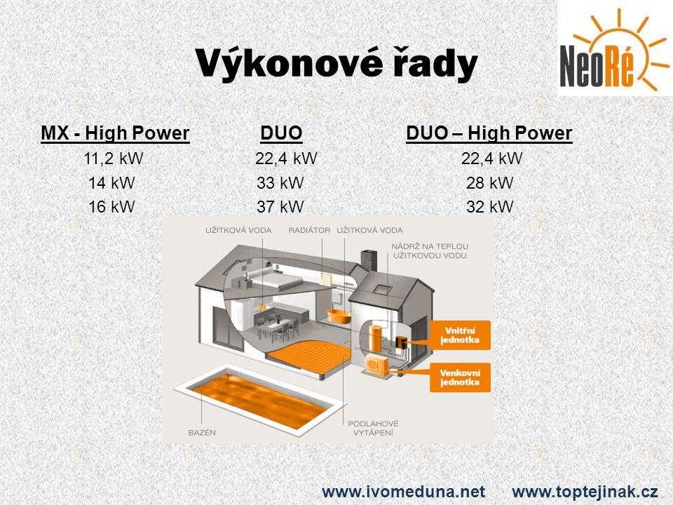 Ceník 3/3 MX - High Power Cena bez DPH ATW36 MXHP 11,2 kW 175 400 Kč ATW45 MXHP 14 kW 200 700 Kč ATW54 MXHP 16 kW 214 300 Kč DUO – High Power Cena bez DPH ATW36 HPDUO 22,4 kW 325 800 Kč ATW45 HPDUO 28 kW 376 400 Kč ATW54 HPDUO 32 kW 403 600 Kč DUO Cena bez DPH ATW36 DUO 22,4 kW 300 800 Kč ATW45 DUO 33 kW 314 800 Kč ATW54 DUO 37 kW 342 800 Kč www.ivomeduna.net www.toptejinak.cz
