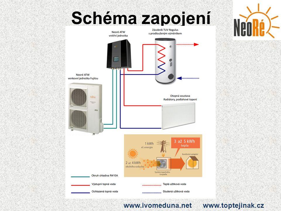 Schéma zapojení www.ivomeduna.net www.toptejinak.cz
