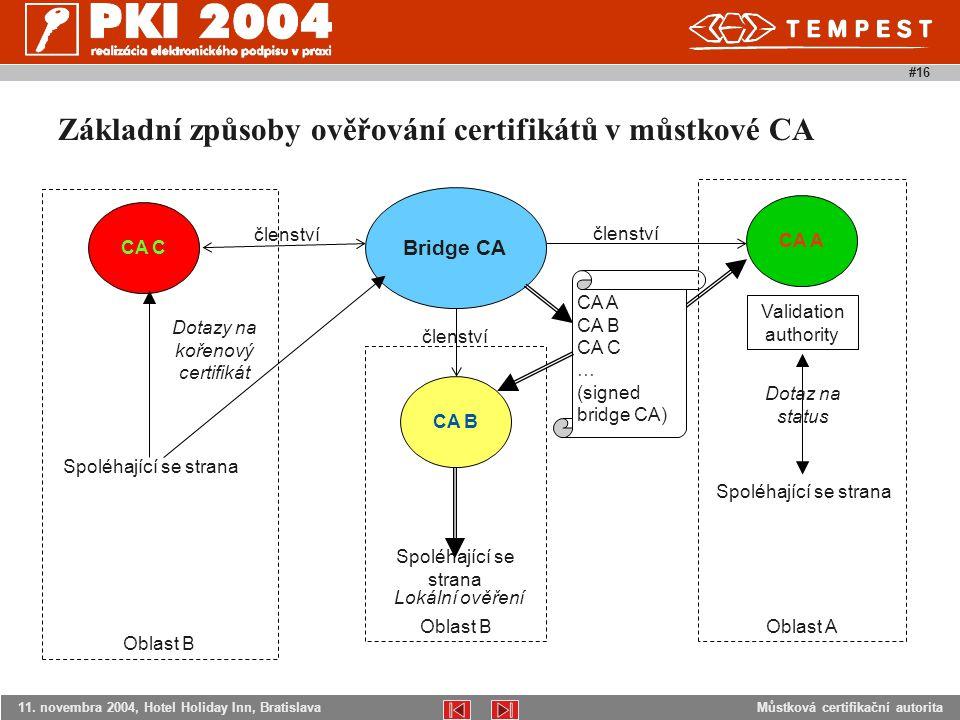 Můstková certifikační autorita11. novembra 2004, Hotel Holiday Inn, Bratislava #16 členství Bridge CA CA C členství CA A CA B CA C … (signed bridge CA