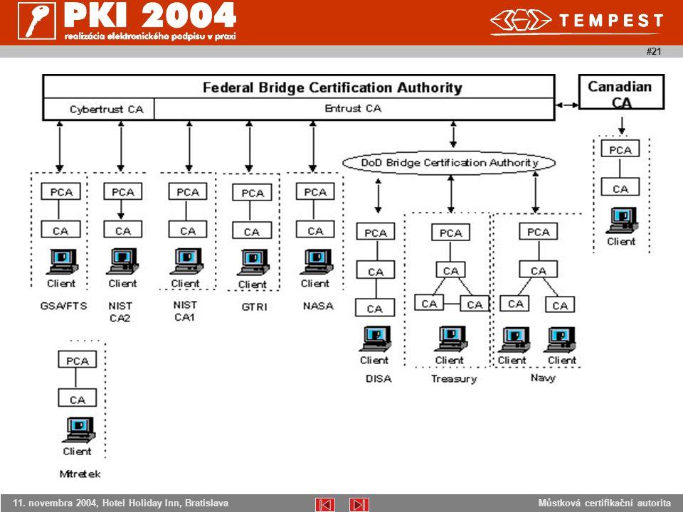 Můstková certifikační autorita11. novembra 2004, Hotel Holiday Inn, Bratislava #21