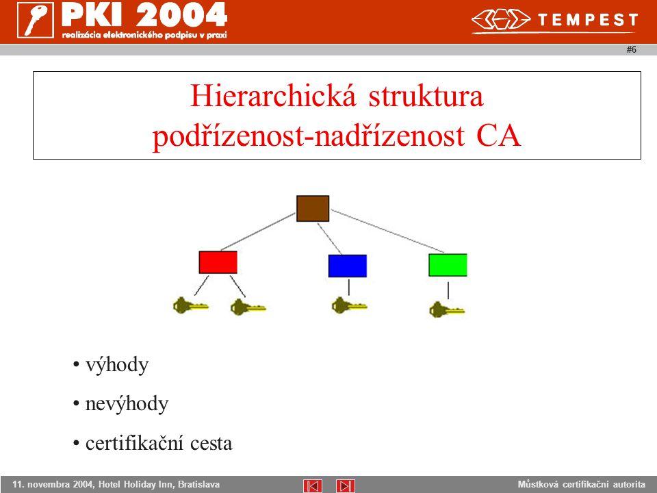 Můstková certifikační autorita11. novembra 2004, Hotel Holiday Inn, Bratislava #6 Hierarchická struktura podřízenost-nadřízenost CA výhody nevýhody ce