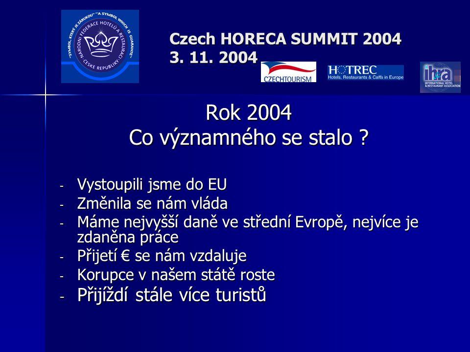 Czech HORECA SUMMIT 2004 3. 11. 2004 Rok 2004 Co významného se stalo .