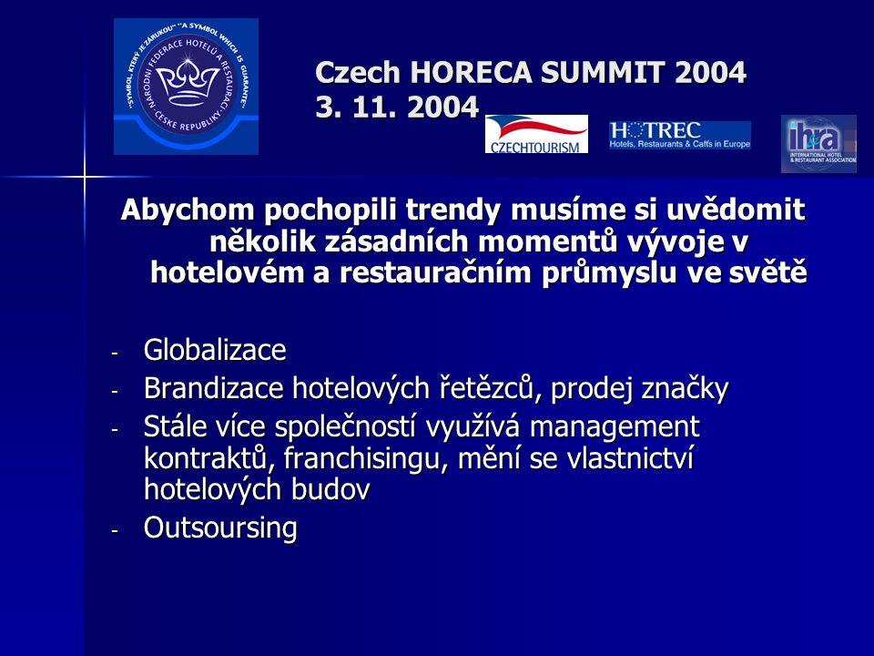 Czech HORECA SUMMIT 2004 3. 11.