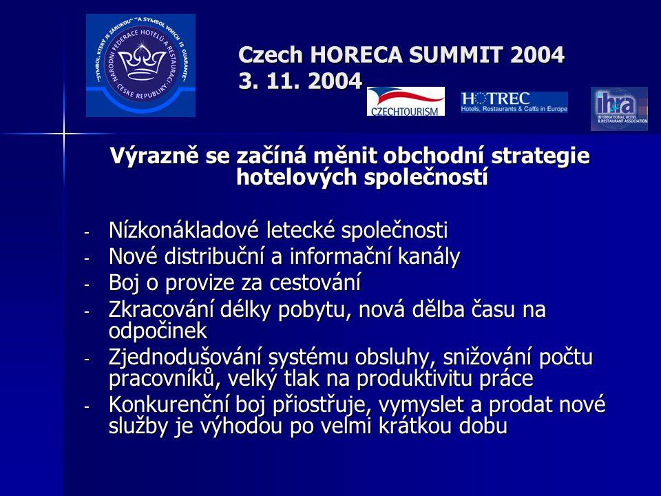 Czech HORECA SUMMIT 2004 3.11. 2004 Na co se musíme orientovat,co nás čeká u nás doma .