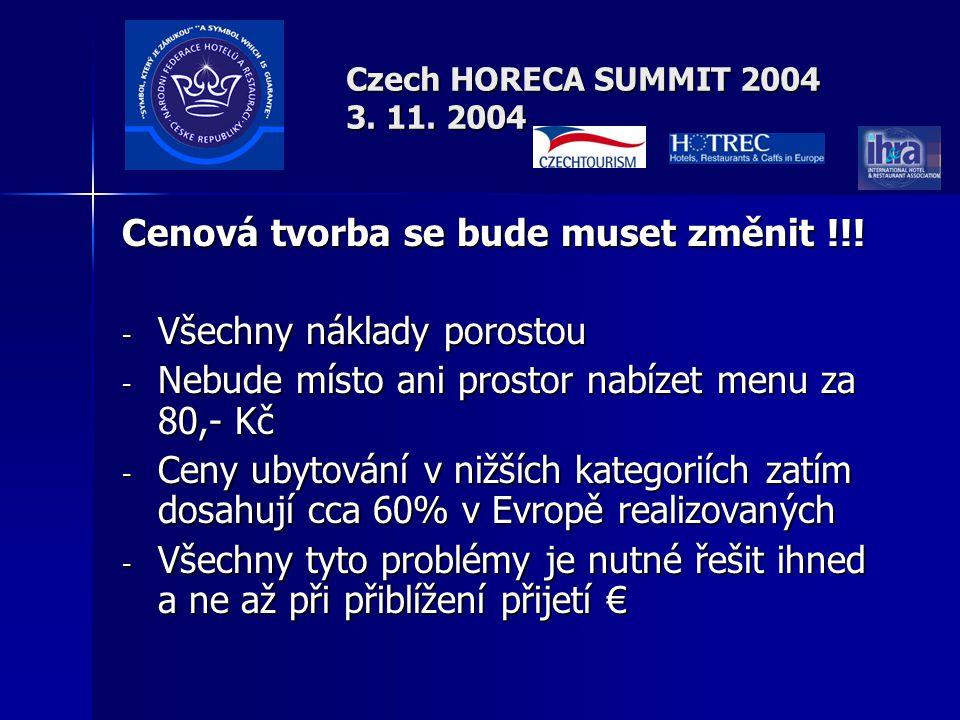 Czech HORECA SUMMIT 2004 3. 11. 2004 Cenová tvorba se bude muset změnit !!.