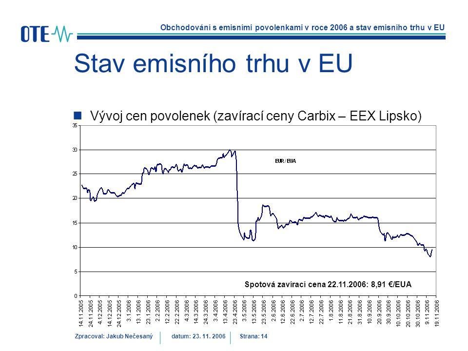 Obchodování s emisními povolenkami v roce 2006 a stav emisního trhu v EU Zpracoval: Jakub Nečesanýdatum: 23. 11. 2006 Strana: 14 Stav emisního trhu v