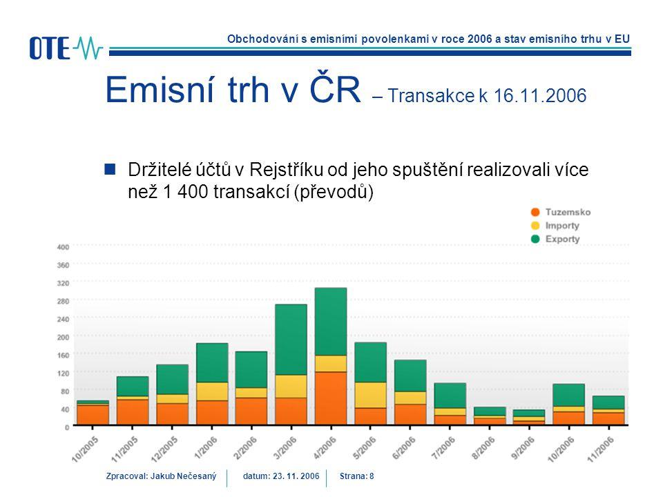 Obchodování s emisními povolenkami v roce 2006 a stav emisního trhu v EU Zpracoval: Jakub Nečesanýdatum: 23. 11. 2006 Strana: 8 Emisní trh v ČR – Tran
