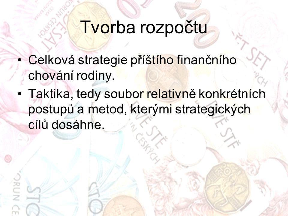 Tvorba rozpočtu Celková strategie příštího finančního chování rodiny.