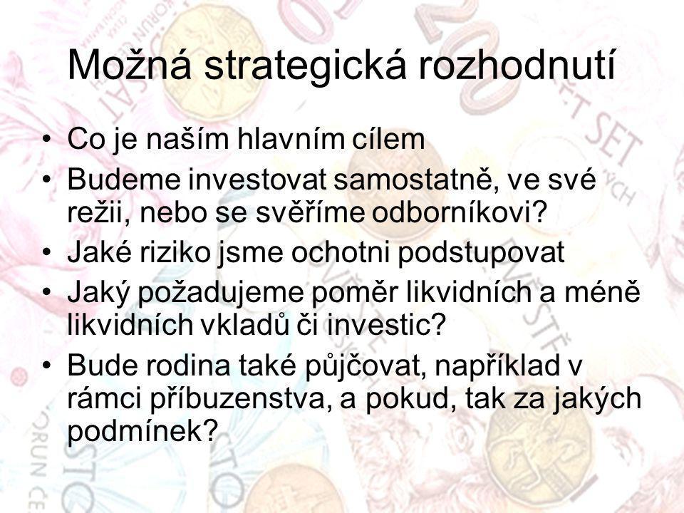 Možná strategická rozhodnutí Co je naším hlavním cílem Budeme investovat samostatně, ve své režii, nebo se svěříme odborníkovi.