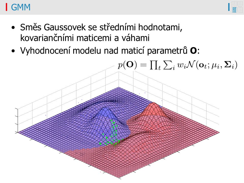 ZRE#1, Honza Černocký7.2.201122/30 GMM Směs Gaussovek se středními hodnotami, kovariančními maticemi a váhami Vyhodnocení modelu nad maticí parametrů O: