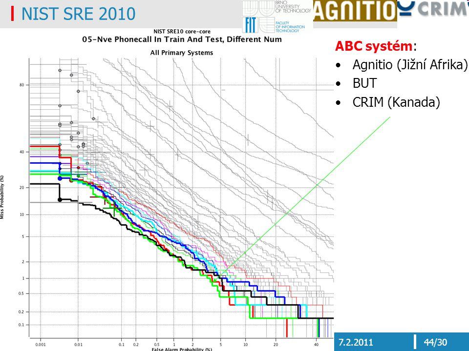 ZRE#1, Honza Černocký7.2.201144/30 NIST SRE 2010 ABC systém: Agnitio (Jižní Afrika) BUT CRIM (Kanada)
