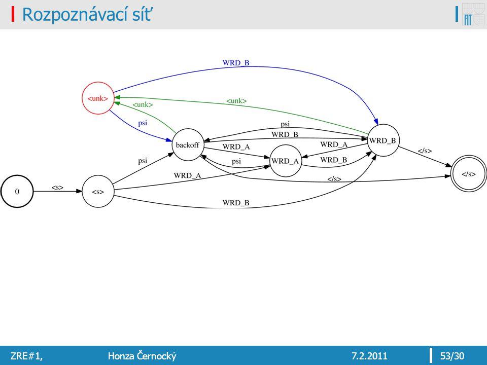 ZRE#1, Honza Černocký7.2.201153/30 Rozpoznávací síť