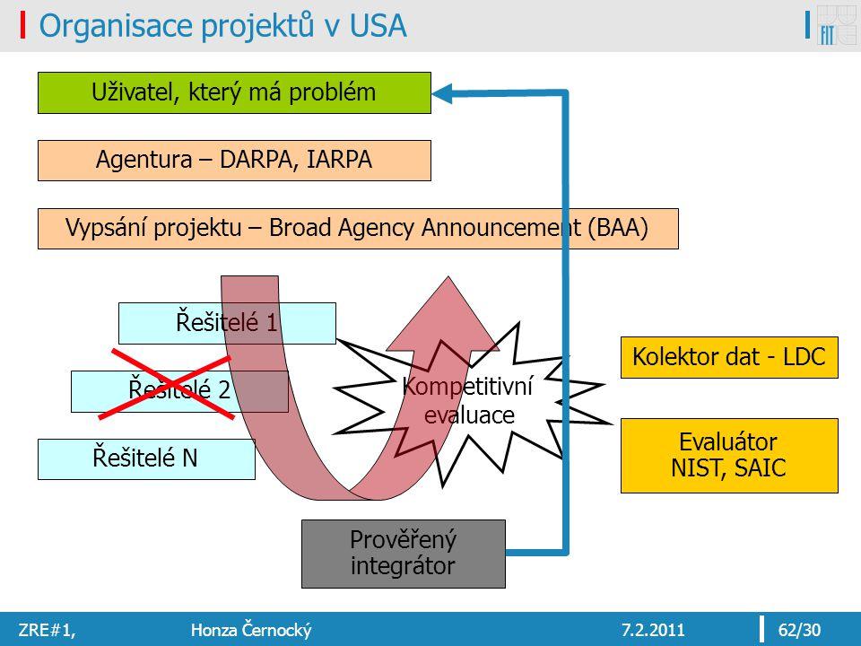 ZRE#1, Honza Černocký7.2.201162/30 Kompetitivní evaluace Organisace projektů v USA Uživatel, který má problém Agentura – DARPA, IARPA Vypsání projektu – Broad Agency Announcement (BAA) Řešitelé 1 Řešitelé 2 Řešitelé N Kolektor dat - LDC Evaluátor NIST, SAIC Prověřený integrátor