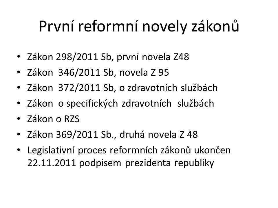 Tisky PS PČR – Sbírka zákonů Tisk PS PČR 375/0 : Novela z.