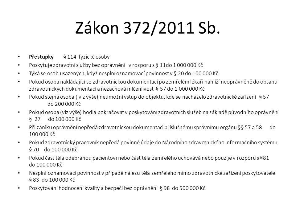 Zákon 372/2011 Sb. Přestupky § 114 fyzické osoby Poskytuje zdravotní služby bez oprávnění v rozporu s § 11do 1 000 000 Kč Týká se osob usazených, když