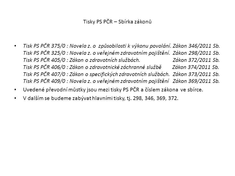 Tisky PS PČR – Sbírka zákonů Tisk PS PČR 375/0 : Novela z. o způsobilosti k výkonu povolání. Zákon 346/2011 Sb. Tisk PS PČR 325/0 : Novela z. o veřejn