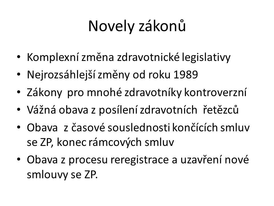 Zákon 298/2011 Sb.Tzv. první reformní novela Z 48/97 Sb Účinná již od 1.