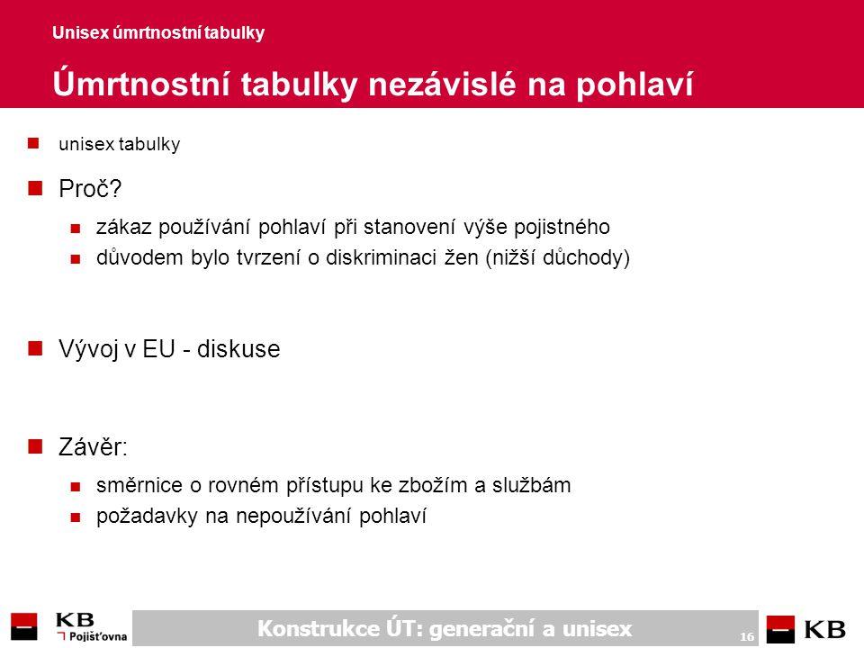 Konstrukce ÚT: generační a unisex 16 Unisex úmrtnostní tabulky Úmrtnostní tabulky nezávislé na pohlaví nunisex tabulky nProč? n zákaz používání pohlav