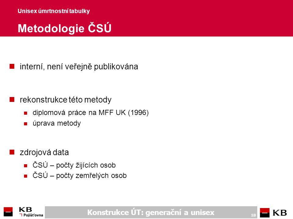 Konstrukce ÚT: generační a unisex 18 Unisex úmrtnostní tabulky Metodologie ČSÚ ninterní, není veřejně publikována nrekonstrukce této metody n diplomov