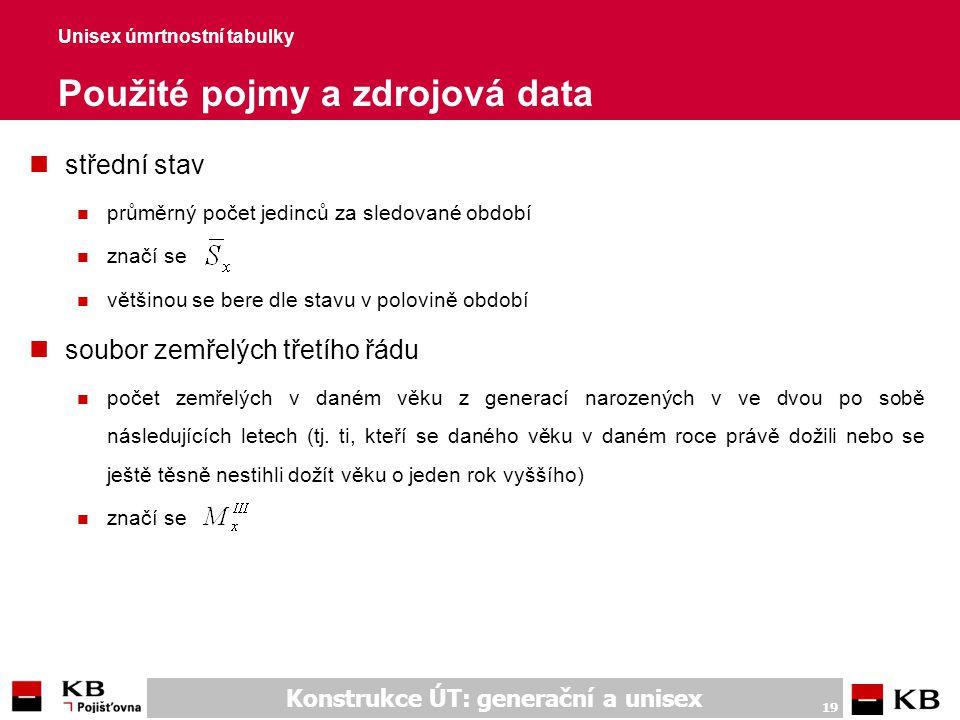 Konstrukce ÚT: generační a unisex 19 Unisex úmrtnostní tabulky Použité pojmy a zdrojová data nstřední stav n průměrný počet jedinců za sledované obdob