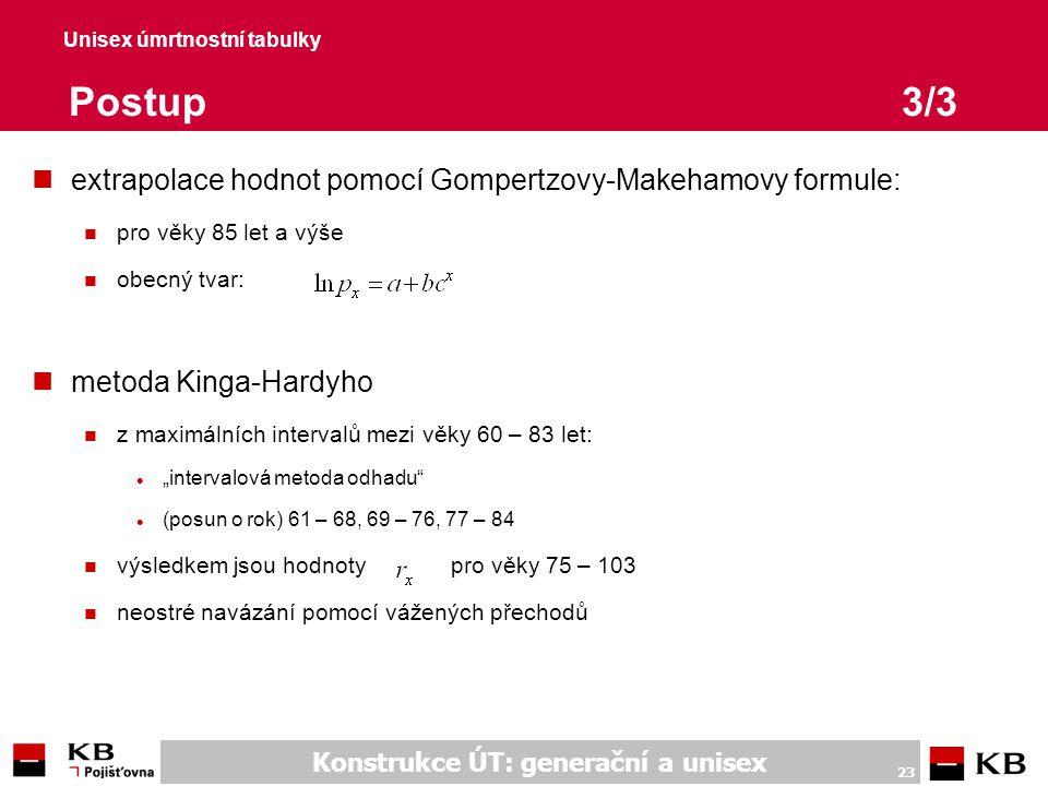 Konstrukce ÚT: generační a unisex 23 Unisex úmrtnostní tabulky Postup3/3 nextrapolace hodnot pomocí Gompertzovy-Makehamovy formule: n pro věky 85 let