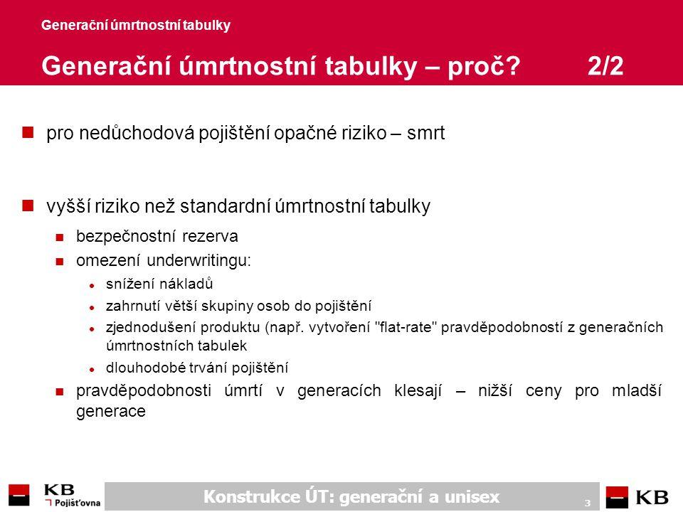 Konstrukce ÚT: generační a unisex 34 Unisex úmrtnostní tabulky Rizikové pojištění – nettorezerva běžná