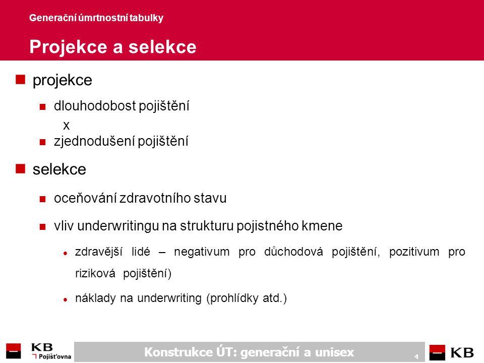 Konstrukce ÚT: generační a unisex 15 Generační úmrtnostní tabulky Příklady rizikového poj.