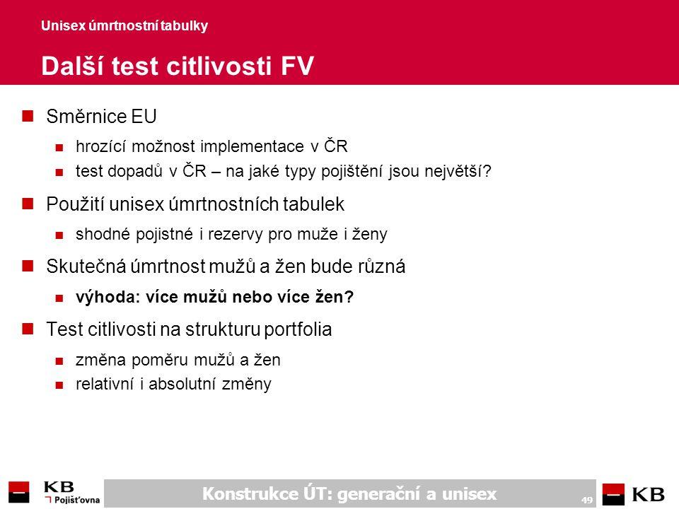 Konstrukce ÚT: generační a unisex 49 Unisex úmrtnostní tabulky Další test citlivosti FV nSměrnice EU n hrozící možnost implementace v ČR n test dopadů