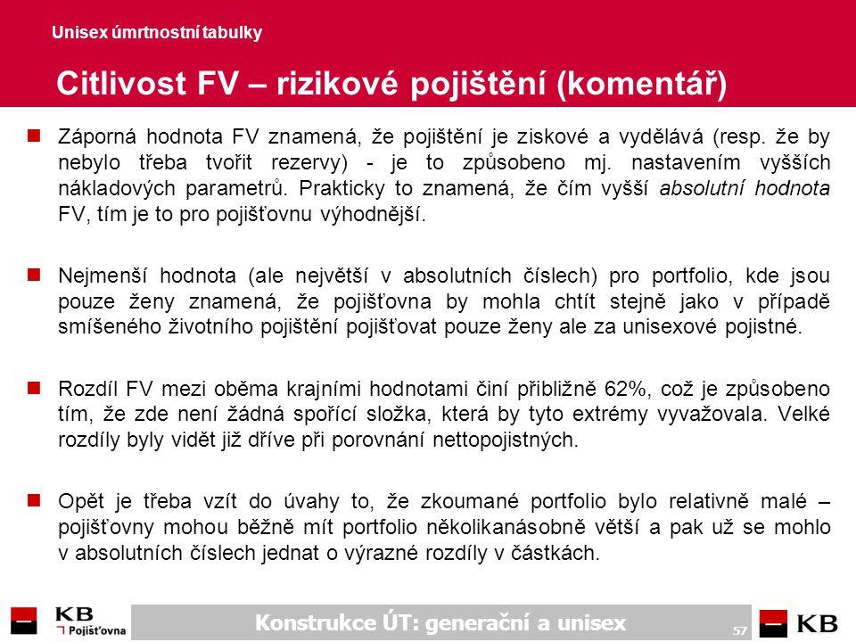 Konstrukce ÚT: generační a unisex 57 Unisex úmrtnostní tabulky Citlivost FV – rizikové pojištění (komentář) nZáporná hodnota FV znamená, že pojištění