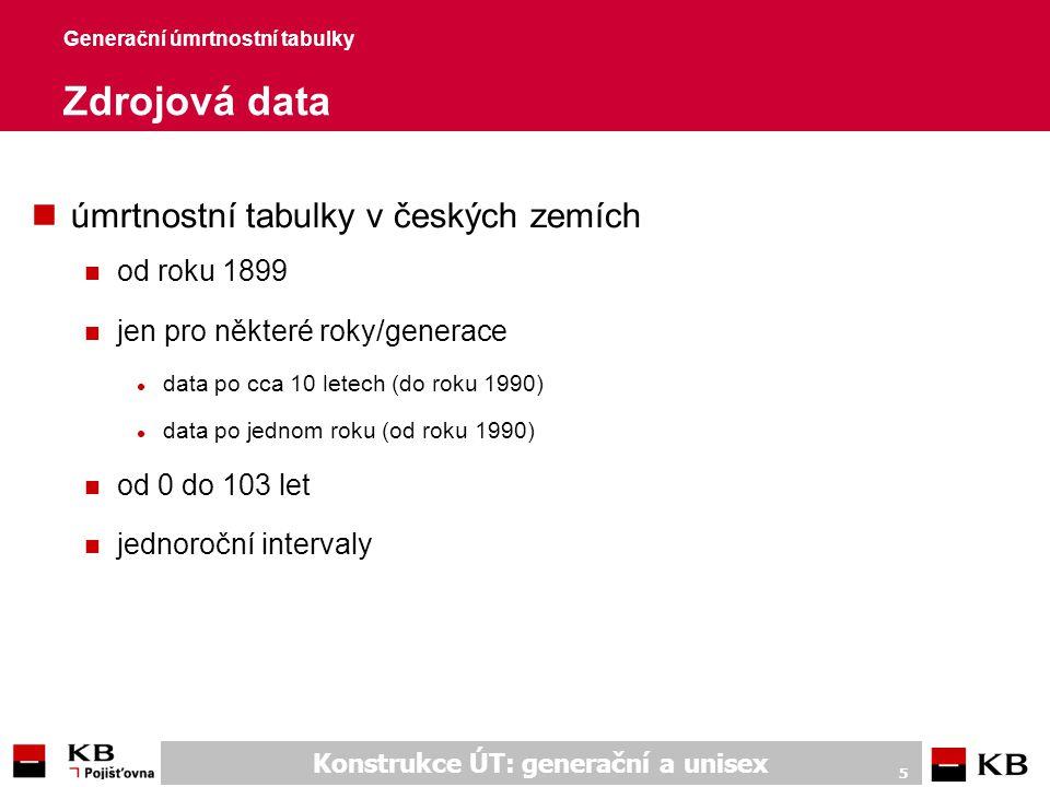 Konstrukce ÚT: generační a unisex 5 Generační úmrtnostní tabulky Zdrojová data númrtnostní tabulky v českých zemích n od roku 1899 n jen pro některé r