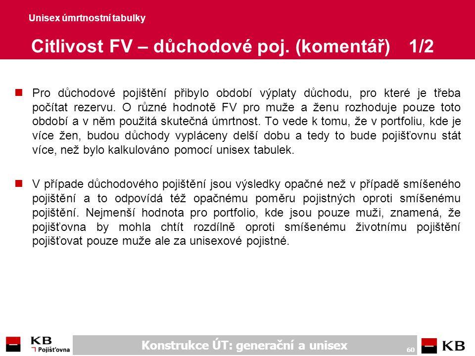 Konstrukce ÚT: generační a unisex 60 Unisex úmrtnostní tabulky Citlivost FV – důchodové poj. (komentář)1/2 nPro důchodové pojištění přibylo období výp